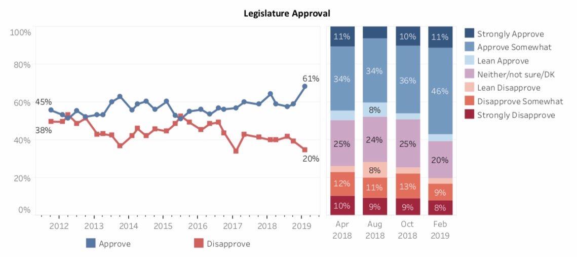 LEGISL Approval.JPG
